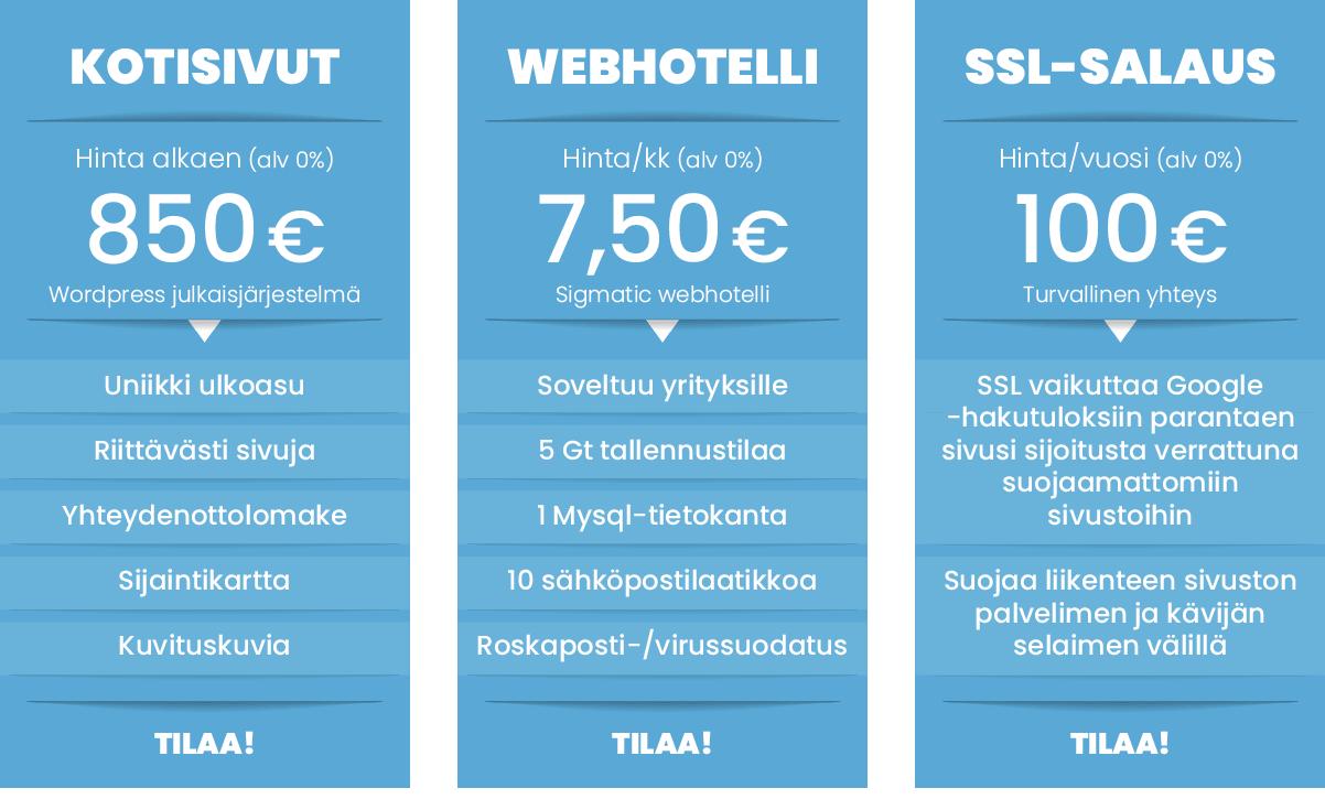 Kotisivut, webhotelli ja ssl-salaus